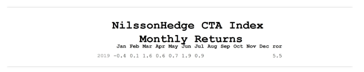CTA's to the Rescue in July
