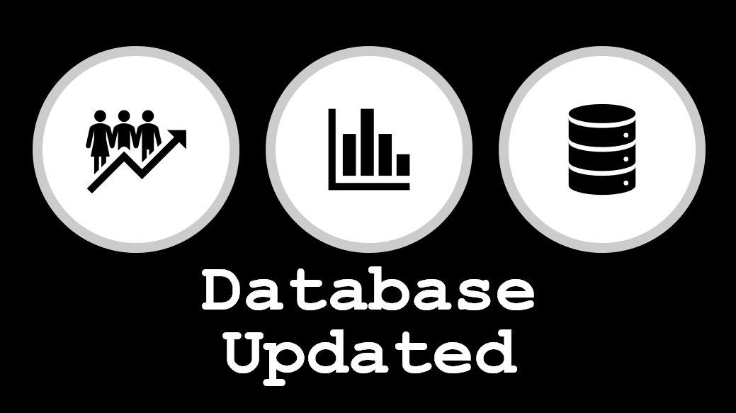 Database Updated – 85% Updated