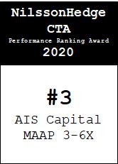 NilssonHedge Performance award: AIS Capital