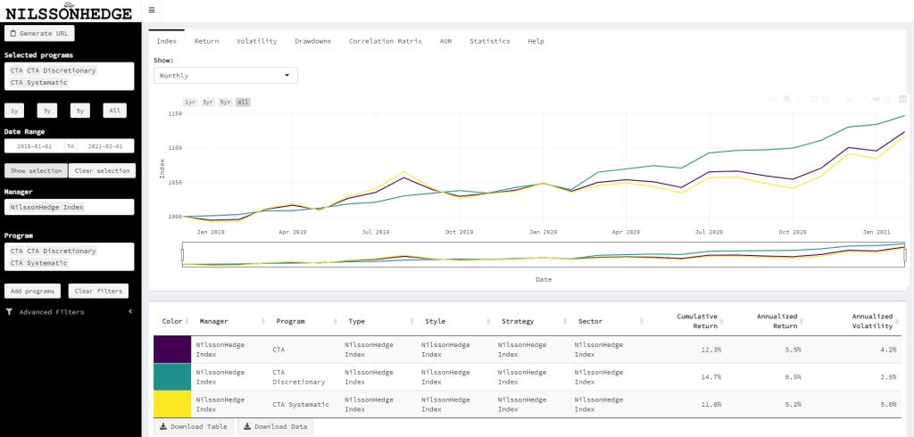 Data Explorer Main View