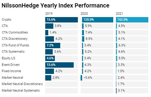 Database Update (89%) – Index Special